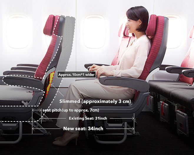The Top 10 Economy Cl Airline Seats Skytrax