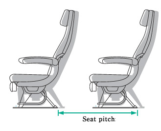 Airline Seat Pitch Guide Skytrax