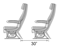 RYANAIR_SeatPitch